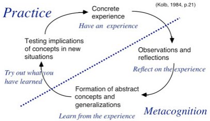 reflection in learning