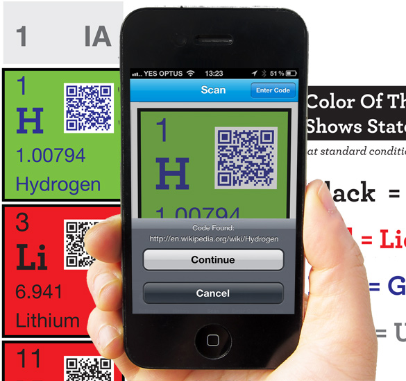 Periodic table of the elements with qr codes classroom aid or codes for classrooms qr codes for classrooms urtaz Images