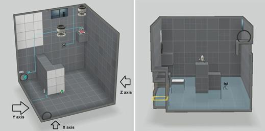 Valve Portals 2