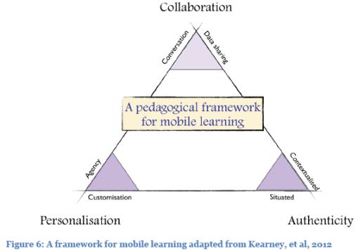 iPad 1:1 program, mobile learning