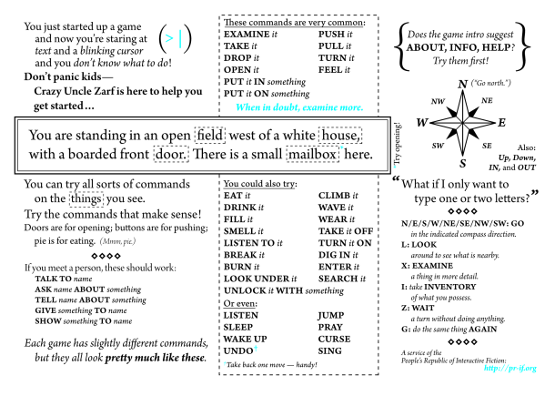 IF for Beginners by Plotkin and Albaugh (2010)