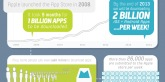 mobile learning, mobile apps