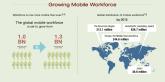 mobile learning, #mlearning