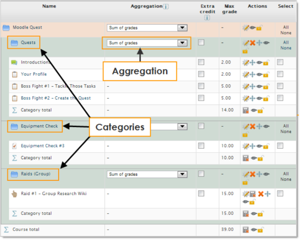 gamification in moodle LMS