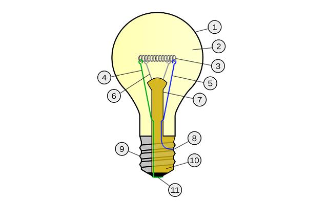 45 design thinking resources